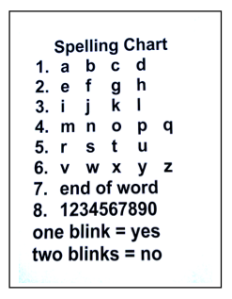 Spelling Chart used for communication